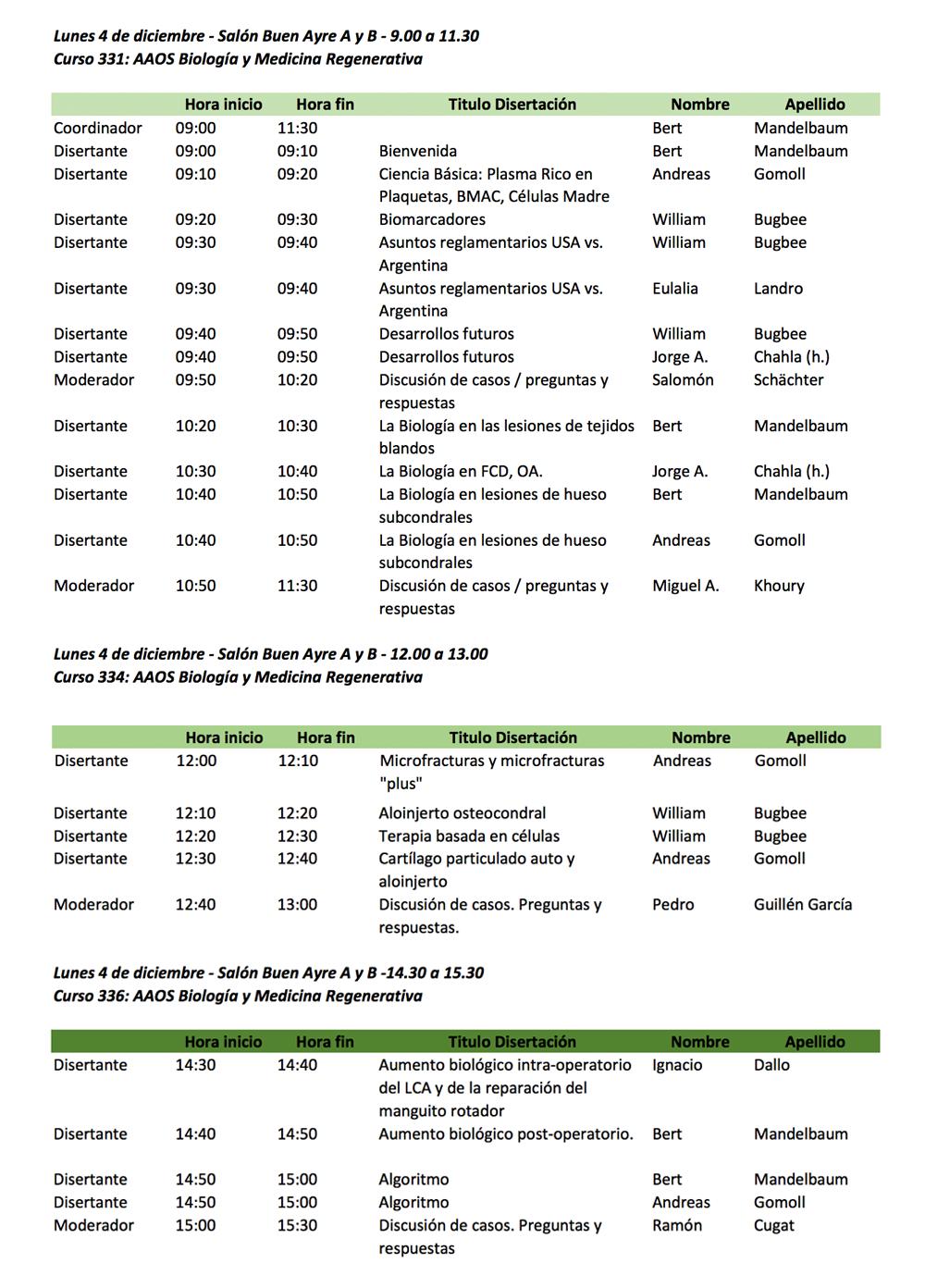 Programa completo Curso AAOS Biología y Medicina Regenerativa